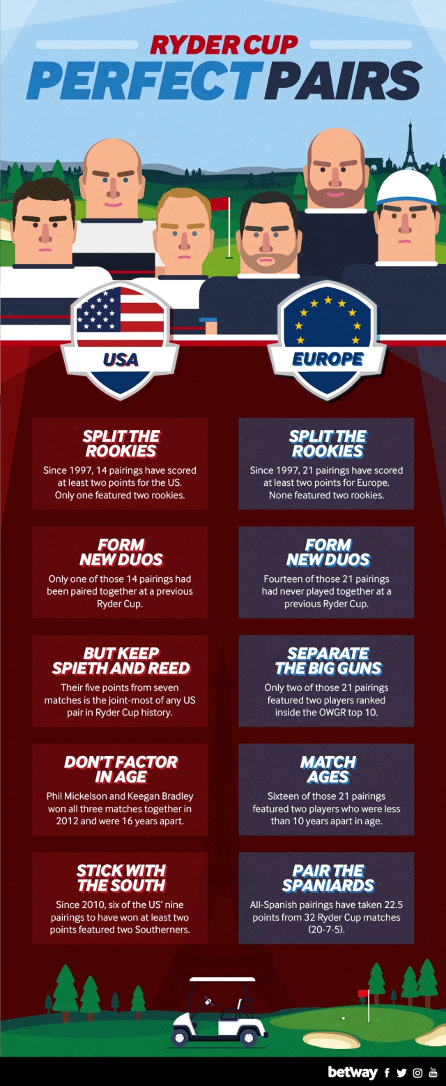ryder_cup_pairs_final_texture_v2 (1)